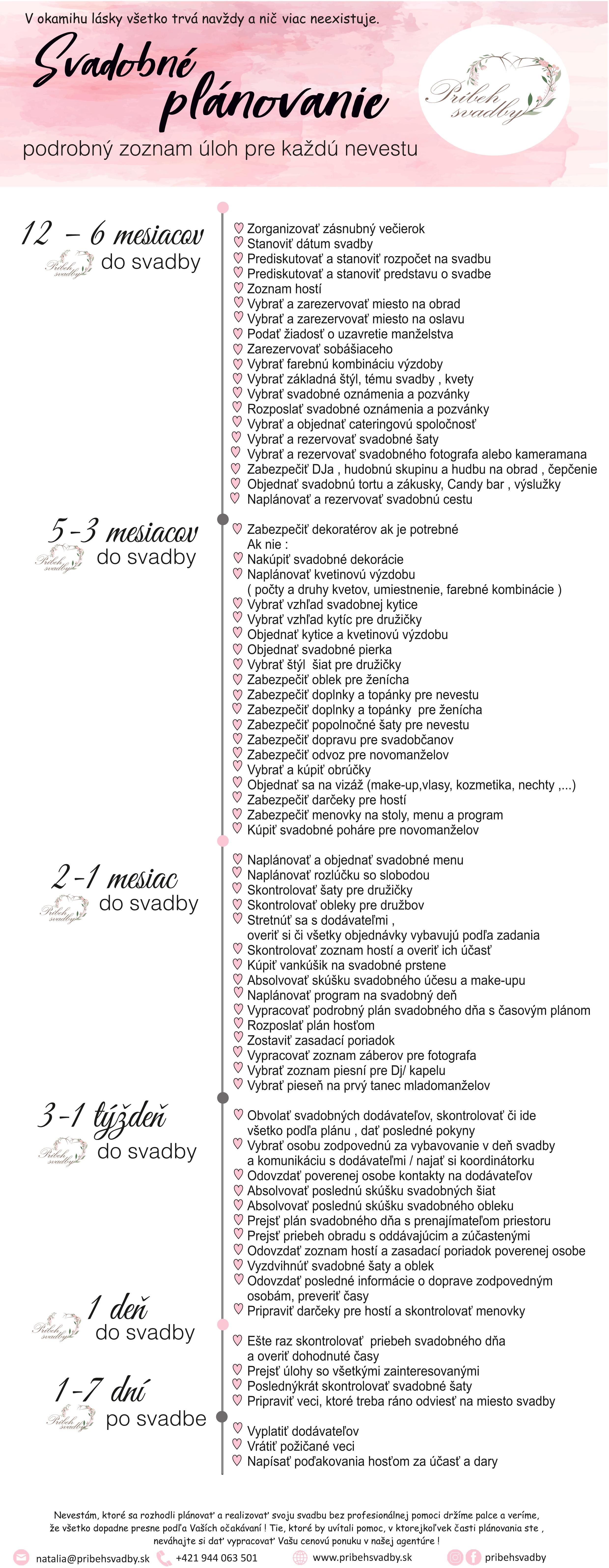 Svadobny checklist